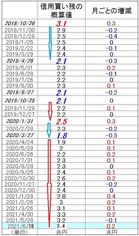 f:id:yukimatu-tousi:20210626084534p:plain