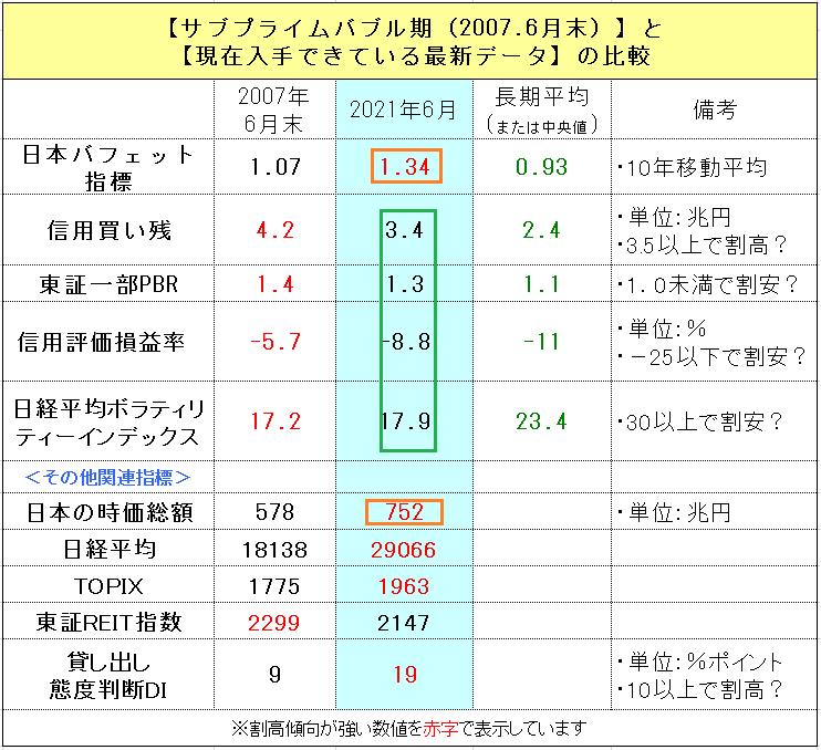 f:id:yukimatu-tousi:20210626095024p:plain