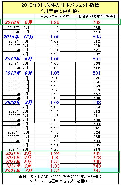 f:id:yukimatu-tousi:20210702213447p:plain