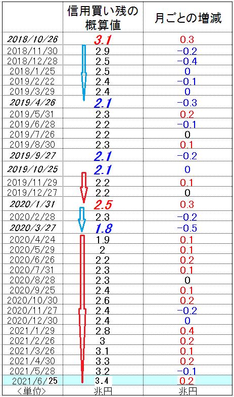f:id:yukimatu-tousi:20210703161118p:plain