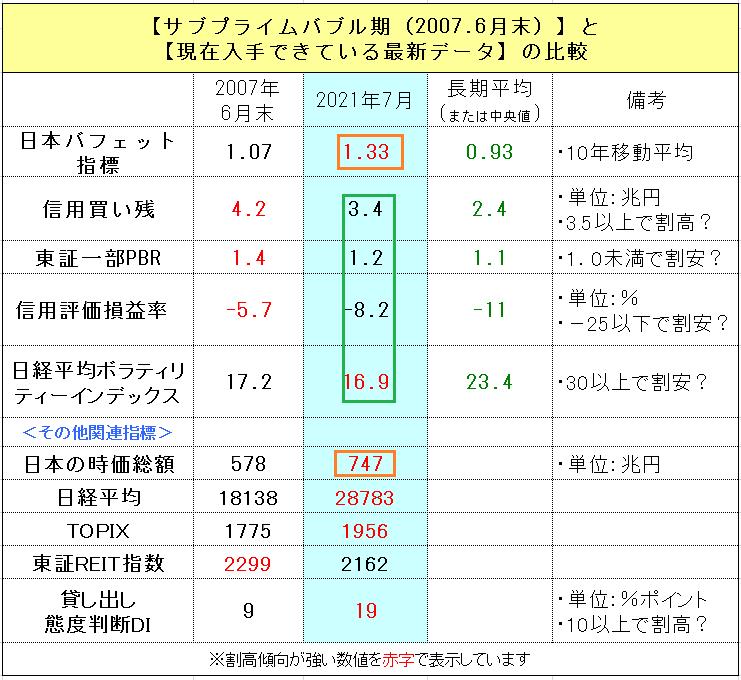 f:id:yukimatu-tousi:20210703163552p:plain