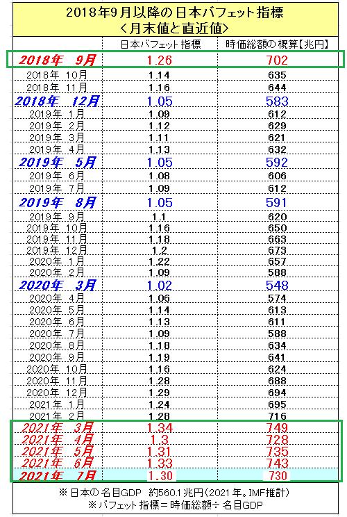 f:id:yukimatu-tousi:20210710150620p:plain