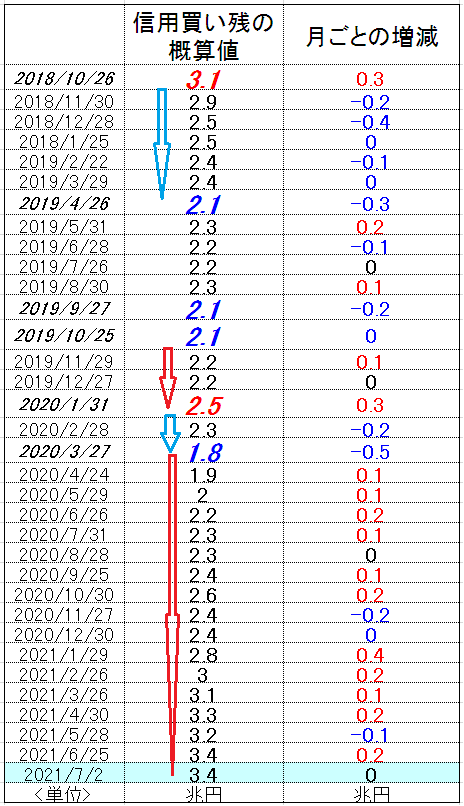 f:id:yukimatu-tousi:20210710151312p:plain