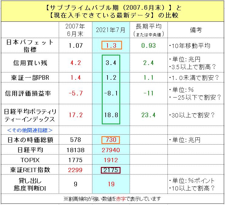 f:id:yukimatu-tousi:20210710153802p:plain