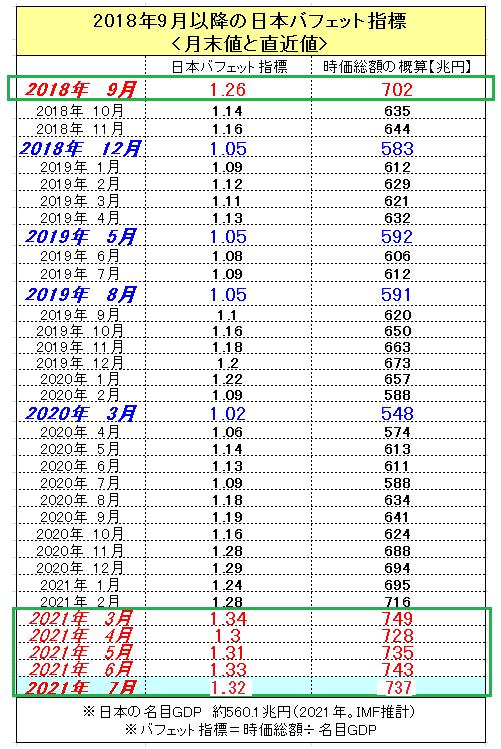 f:id:yukimatu-tousi:20210717163945p:plain