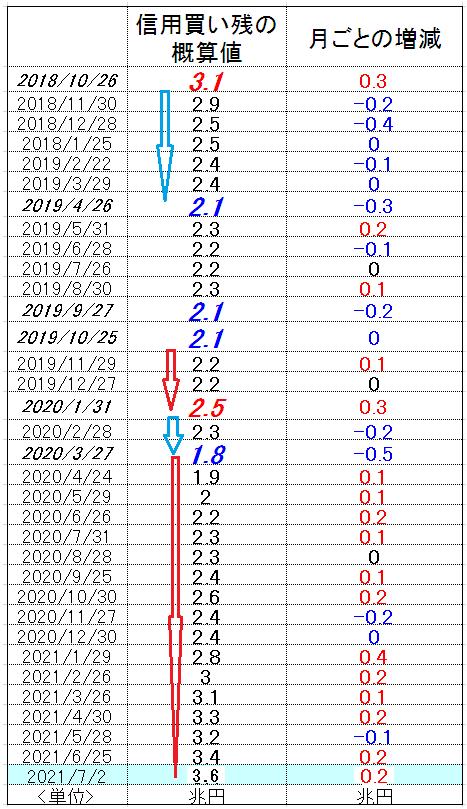 f:id:yukimatu-tousi:20210717164209p:plain