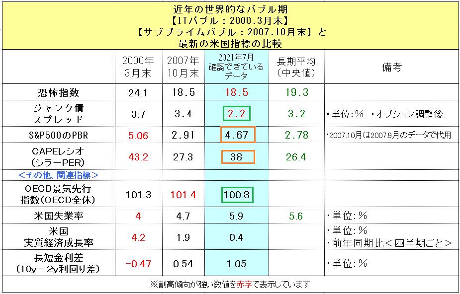 f:id:yukimatu-tousi:20210719173422p:plain