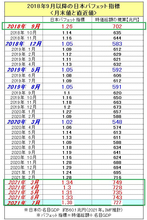 f:id:yukimatu-tousi:20210723223828p:plain