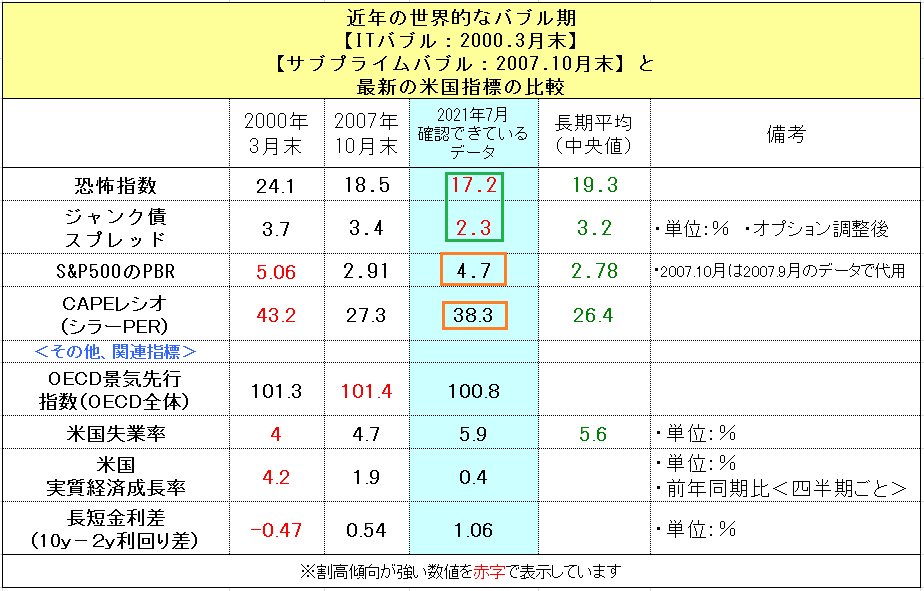f:id:yukimatu-tousi:20210726144931p:plain