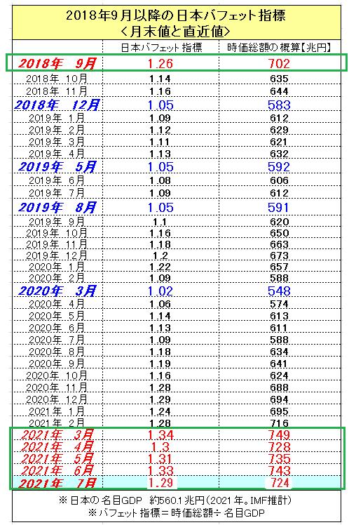 f:id:yukimatu-tousi:20210731165034p:plain