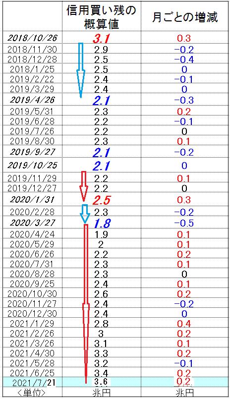 f:id:yukimatu-tousi:20210731165311p:plain