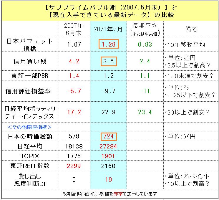f:id:yukimatu-tousi:20210731171517p:plain
