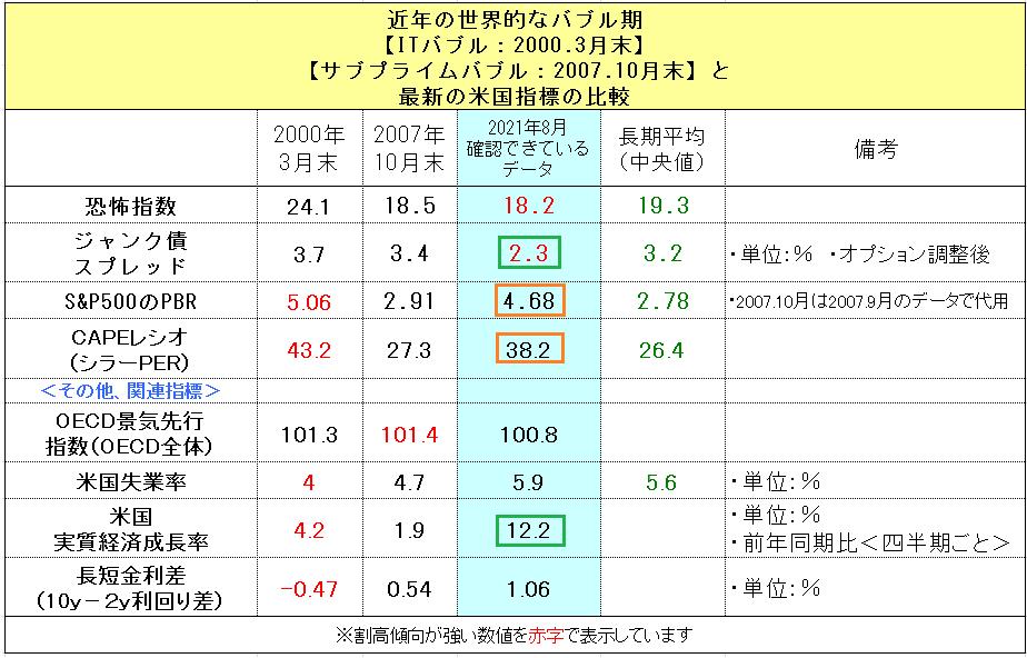 f:id:yukimatu-tousi:20210802165710p:plain
