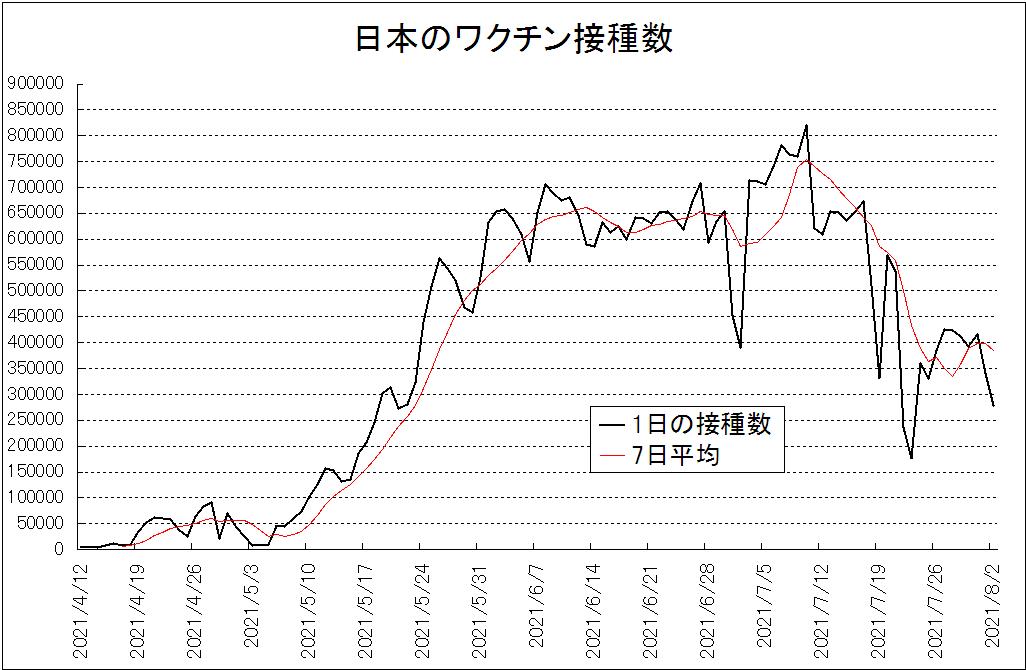 f:id:yukimatu-tousi:20210803124121p:plain