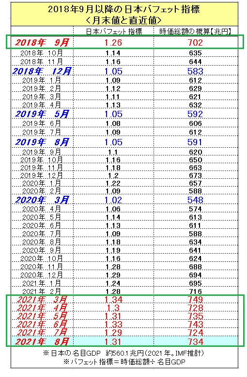 f:id:yukimatu-tousi:20210807163155p:plain
