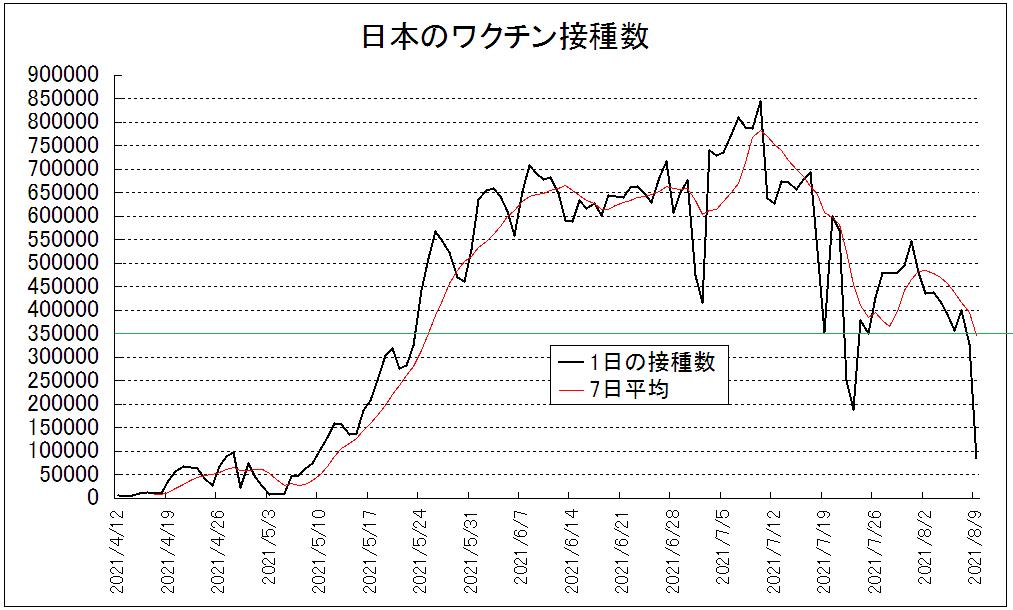 f:id:yukimatu-tousi:20210810173906p:plain