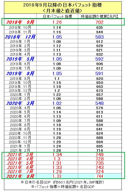 f:id:yukimatu-tousi:20210814021206p:plain