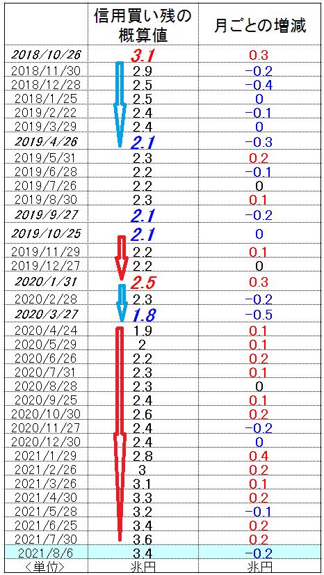 f:id:yukimatu-tousi:20210814021610p:plain