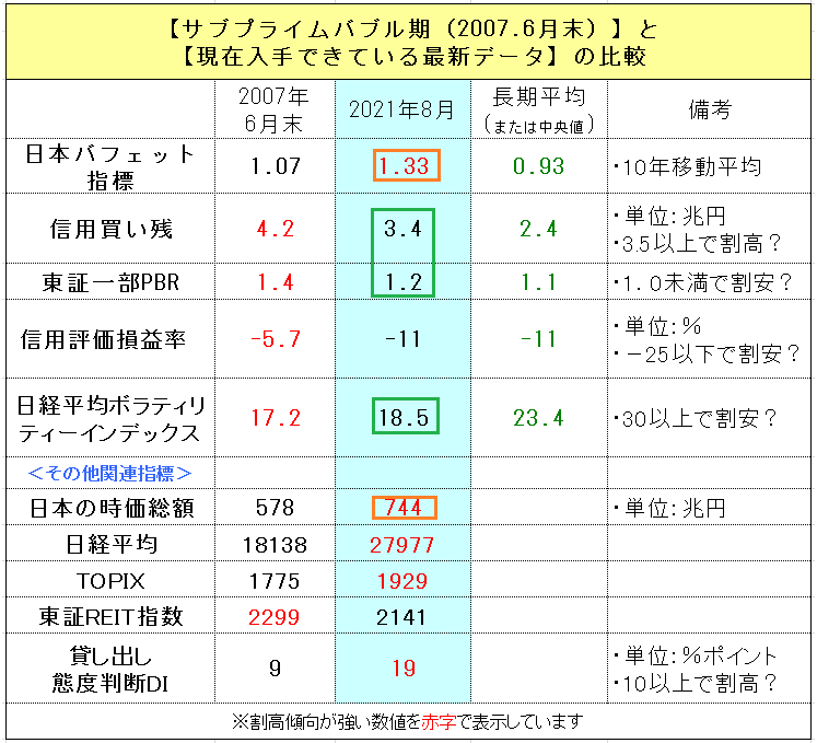 f:id:yukimatu-tousi:20210814022253p:plain