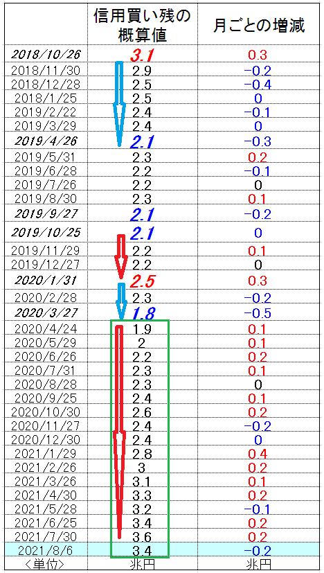 f:id:yukimatu-tousi:20210814022652p:plain