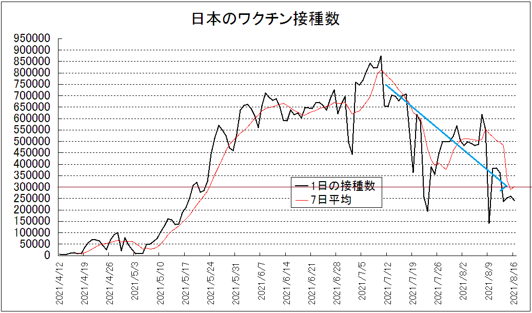 f:id:yukimatu-tousi:20210817170415p:plain