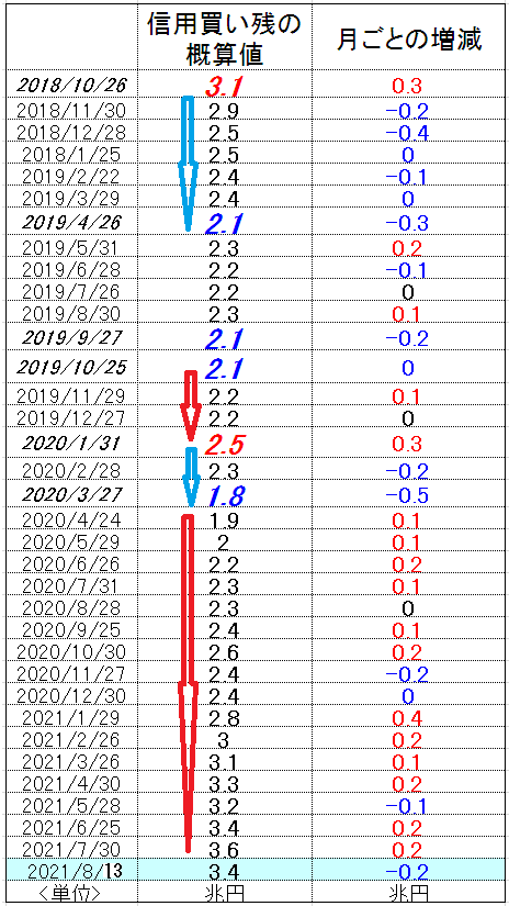f:id:yukimatu-tousi:20210820163037p:plain