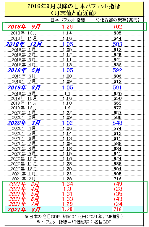 f:id:yukimatu-tousi:20210820211839p:plain