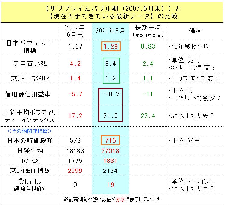 f:id:yukimatu-tousi:20210820212244p:plain