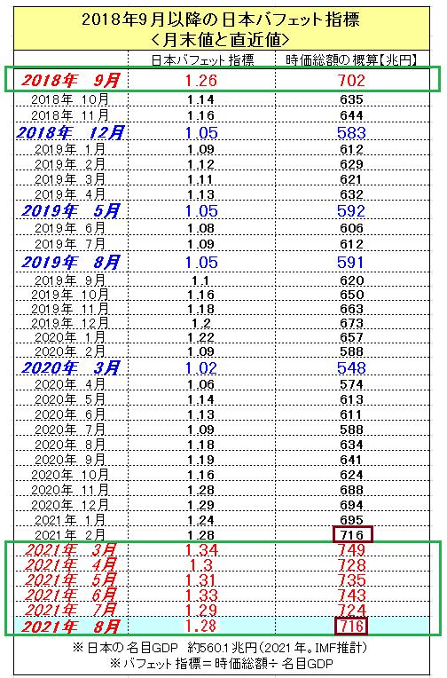 f:id:yukimatu-tousi:20210820213345p:plain