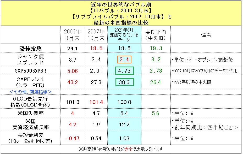 f:id:yukimatu-tousi:20210823213209p:plain