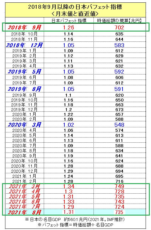 f:id:yukimatu-tousi:20210828144221p:plain