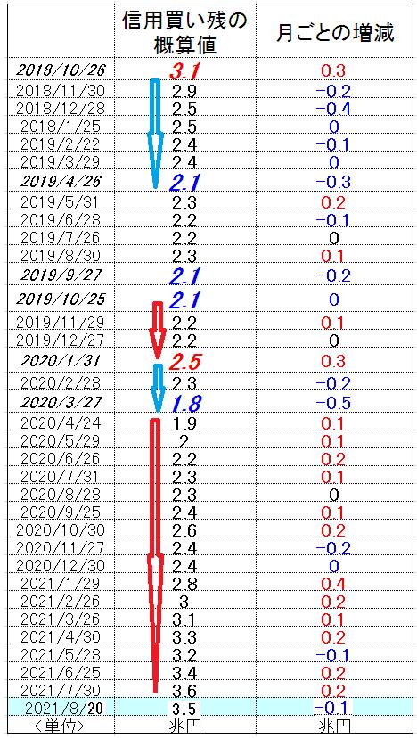 f:id:yukimatu-tousi:20210828144447p:plain