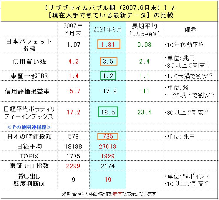 f:id:yukimatu-tousi:20210828154510p:plain