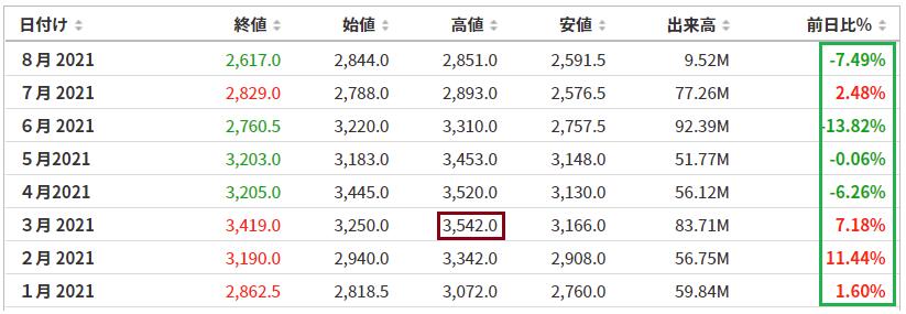 f:id:yukimatu-tousi:20210828160411p:plain