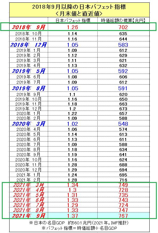 f:id:yukimatu-tousi:20210904141233p:plain