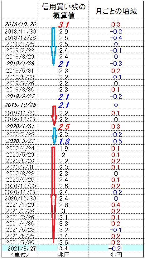 f:id:yukimatu-tousi:20210904145503p:plain