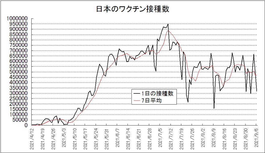 f:id:yukimatu-tousi:20210907110722p:plain