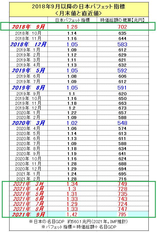 f:id:yukimatu-tousi:20210911105824p:plain