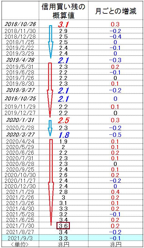 f:id:yukimatu-tousi:20210911110604p:plain