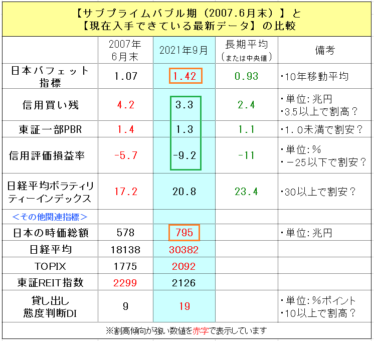 f:id:yukimatu-tousi:20210911152838p:plain