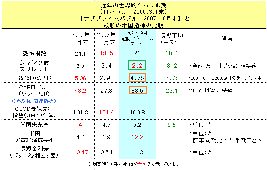 f:id:yukimatu-tousi:20210912142152p:plain