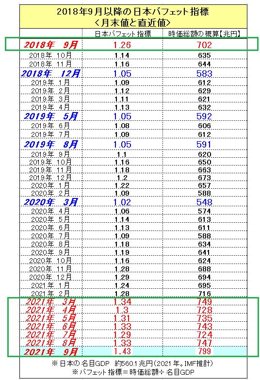 f:id:yukimatu-tousi:20210918162311p:plain