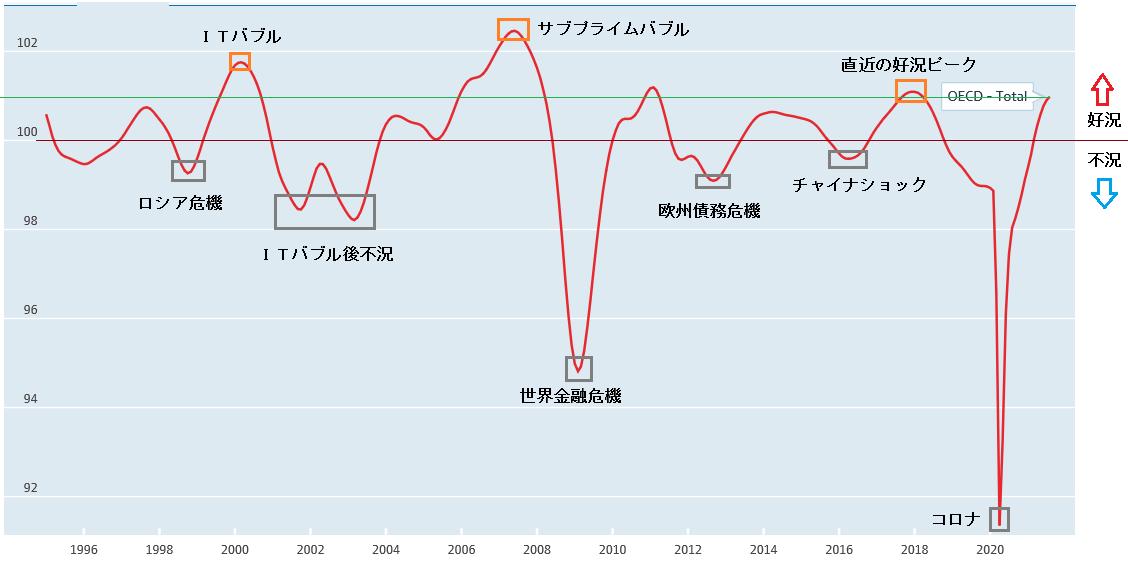 f:id:yukimatu-tousi:20210919220846p:plain