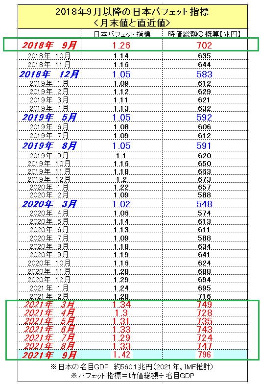 f:id:yukimatu-tousi:20210925174107p:plain