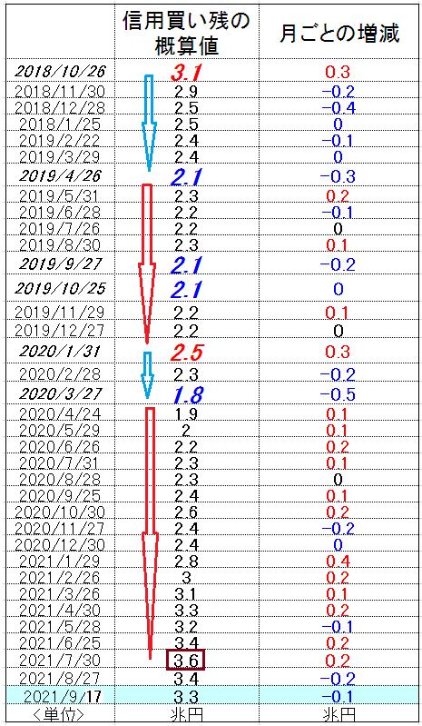 f:id:yukimatu-tousi:20210925213400p:plain