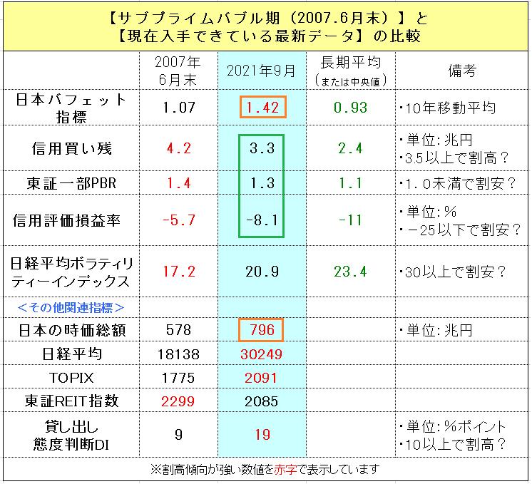 f:id:yukimatu-tousi:20210925213952p:plain