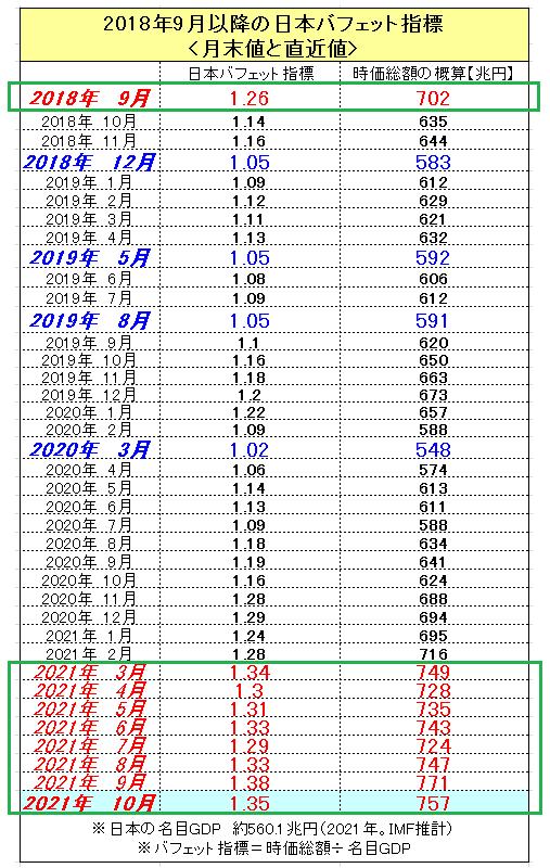 f:id:yukimatu-tousi:20211002123102p:plain