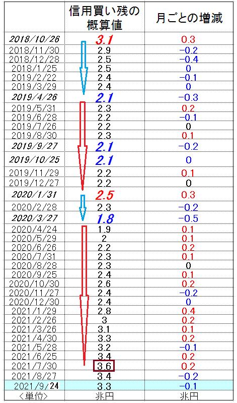 f:id:yukimatu-tousi:20211002123334p:plain