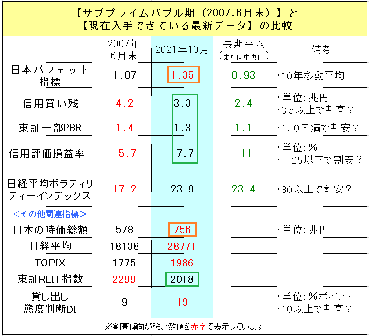f:id:yukimatu-tousi:20211002140219p:plain