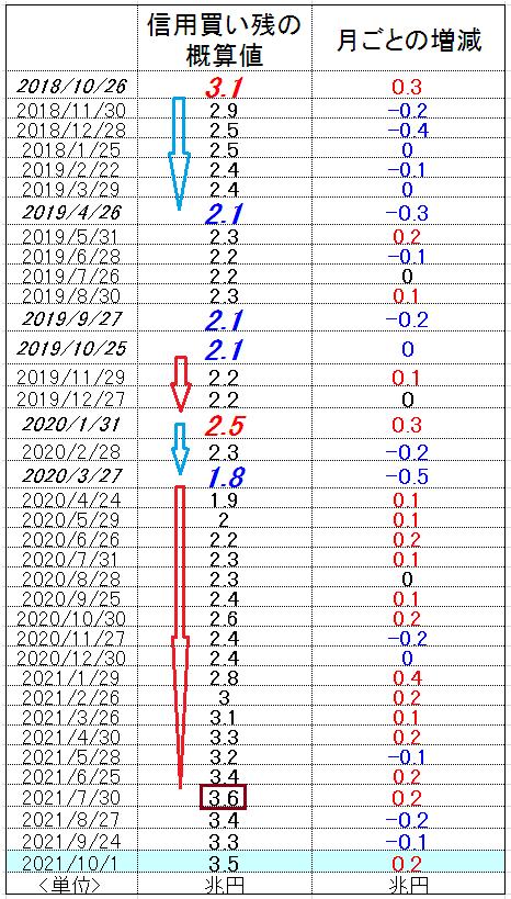 f:id:yukimatu-tousi:20211008223020p:plain